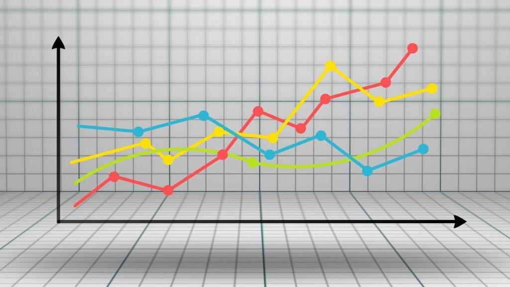 SIP. Schematic Investment Plan